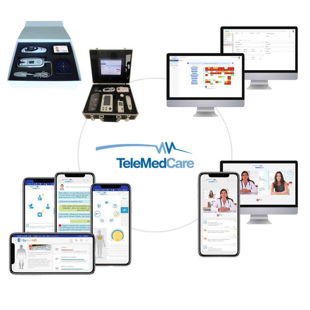 Telemedcare system