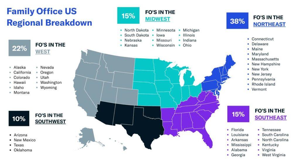 Family-Office-US-Regional-Breakdown